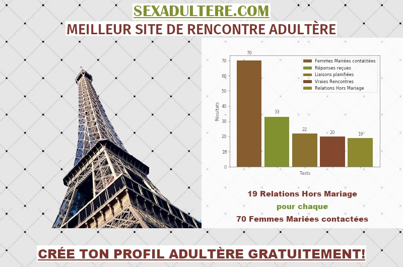 Opinions Sur Sexadultere France